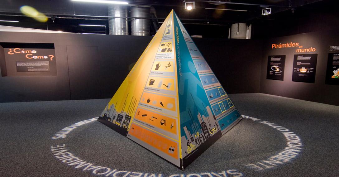 Piramide FINUT