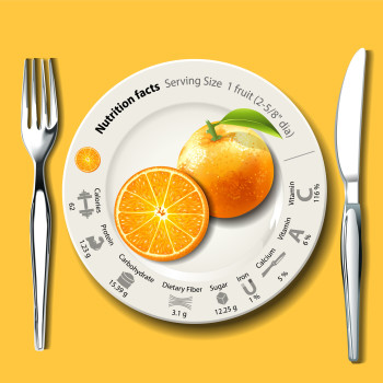 38743718 - vector of nutrition facts serving size 1 orange fruit on white plate