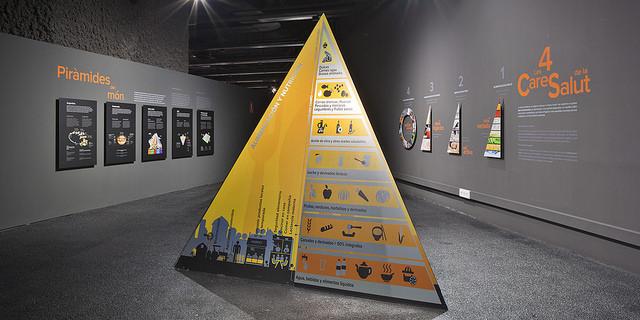 Exposición Barcelona
